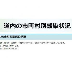 道内の市町村別感染状況(北海道HP)をリンクに追加